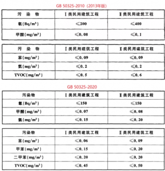 2020室内环境新国标让新风系统成为家居标配-上海空气新风展 AIRVENTEC CHINA 2021.6.2-4 新风系统 通风设备 空气净化
