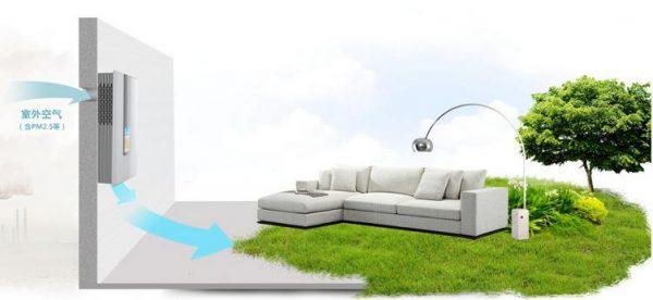 安装家居新风系统之前 你需要了解的几个重要标准-上海空气新风展 AIRVENTEC CHINA 2022.6.8-10新风系统 通风设备 空气净化
