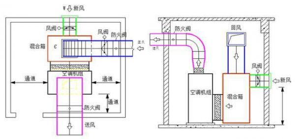 机房对空气环境的要求太严苛?装个新风系统就能搞定-上海空气新风展 AIRVENTEC CHINA 2022.6.8-10新风系统 通风设备 空气净化