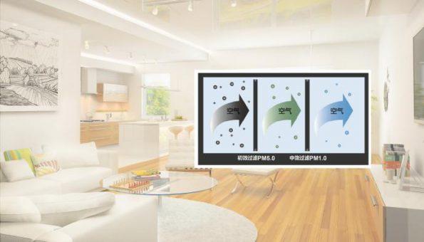 """""""五恒系统""""走红新风市场,给谁带来了机遇?-上海空气新风展 AIRVENTEC CHINA 2021.6.2-4 新风系统 通风设备 空气净化"""