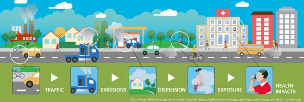 室内空气污染是儿童哮喘发病率连年升高的罪魁祸首吗?-上海空气新风展 AIRVENTEC CHINA 2021.6.2-4 新风系统 通风设备 空气净化