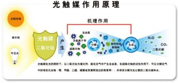 新风净化的八大关键技术,你了解多少?-上海空气新风展 AIRVENTEC CHINA 2022.6.8-10新风系统 通风设备 空气净化