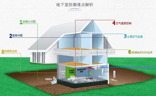 梅雨季到来,几种常用除湿机的区别和优势一览-上海空气新风展 AIRVENTEC CHINA 2022.6.8-10新风系统 通风设备 空气净化