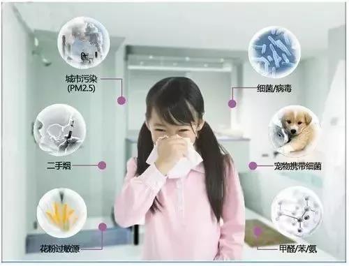 家庭空气治理最常见的几种误区 你中招了吗-上海空气新风展 AIRVENTEC CHINA 2022.6.8-10新风系统 通风设备 空气净化