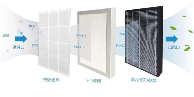 新风空净装置在疫情期间的防护意义-上海空气新风展 AIRVENTEC CHINA 2022.6.8-10新风系统 通风设备 空气净化