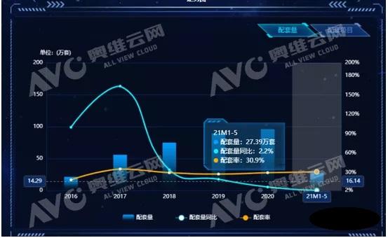 2021新风市场节节攀升,谁在这场博弈中脱颖而出-上海空气新风展 AIRVENTEC CHINA 2022.6.8-10新风系统 通风设备 空气净化