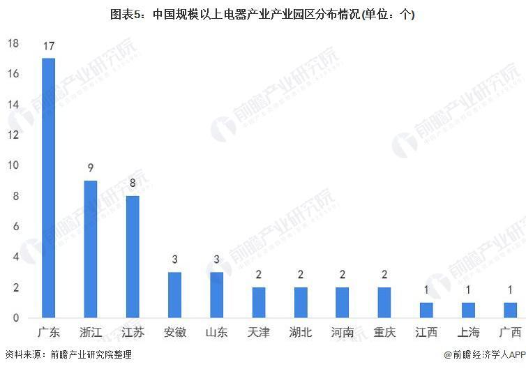 空气净化器产业链全景梳理-上海空气新风展 AIRVENTEC CHINA 2022.6.8-10新风系统 通风设备 空气净化