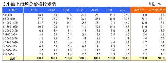 """""""双十一""""即将拉开帷幕 空净市场硝烟又起-上海空气新风展 AIRVENTEC CHINA 2022.6.8-10新风系统 通风设备 空气净化"""